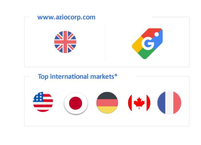 Azio results
