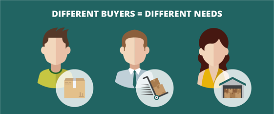 shipping different buyers different needs