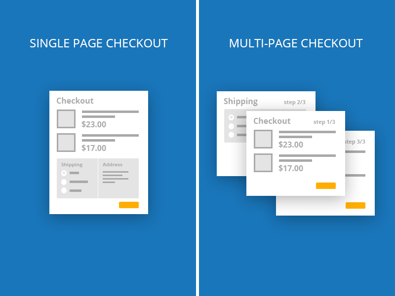 single vs multi page checkout global ecommerce
